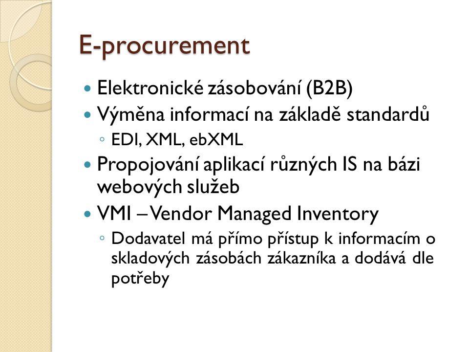 E-procurement Elektronické zásobování (B2B) Výměna informací na základě standardů ◦ EDI, XML, ebXML Propojování aplikací různých IS na bázi webových služeb VMI – Vendor Managed Inventory ◦ Dodavatel má přímo přístup k informacím o skladových zásobách zákazníka a dodává dle potřeby