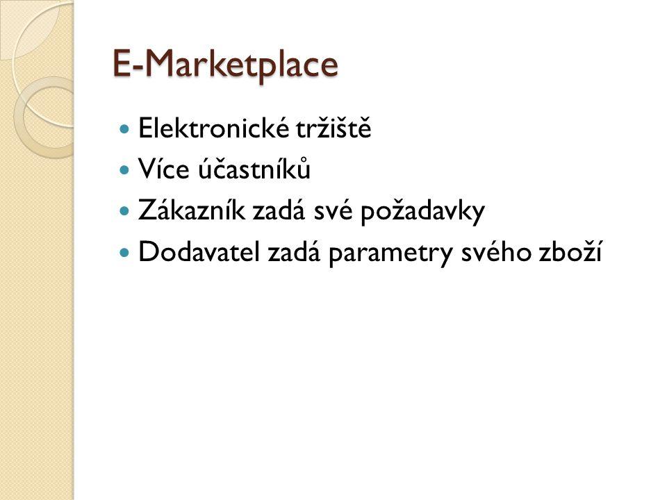 E-Marketplace Elektronické tržiště Více účastníků Zákazník zadá své požadavky Dodavatel zadá parametry svého zboží