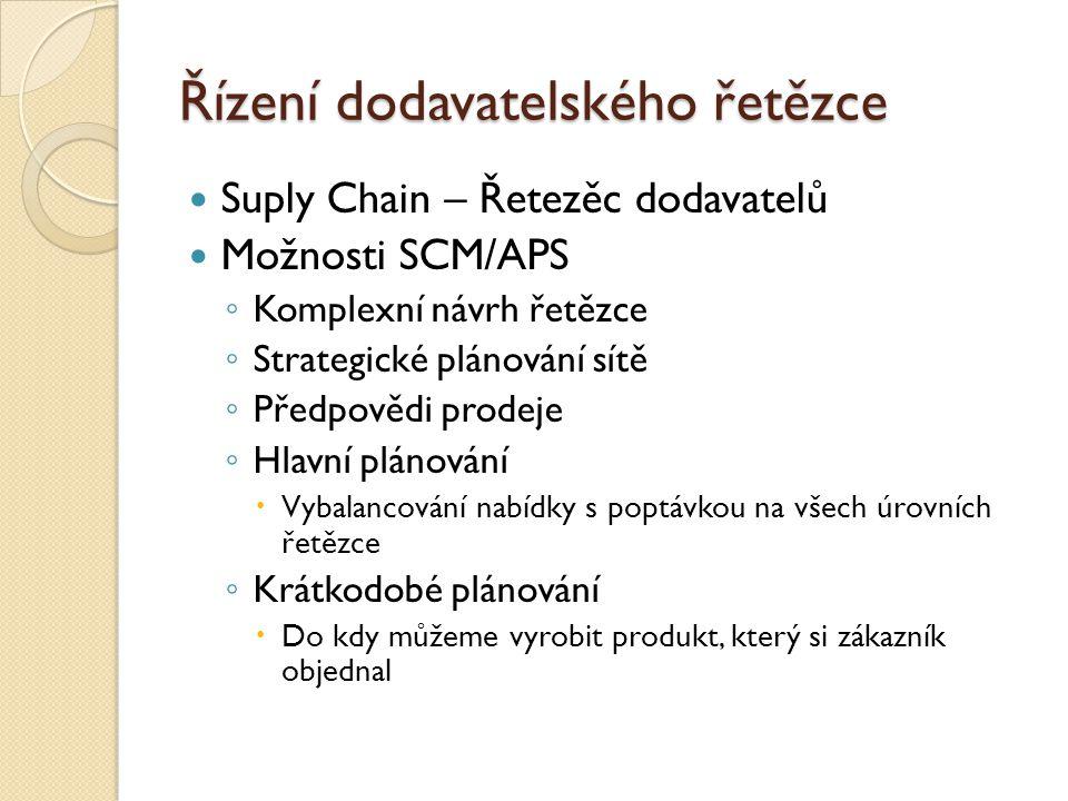 Řízení dodavatelského řetězce Suply Chain – Řetezěc dodavatelů Možnosti SCM/APS ◦ Komplexní návrh řetězce ◦ Strategické plánování sítě ◦ Předpovědi prodeje ◦ Hlavní plánování  Vybalancování nabídky s poptávkou na všech úrovních řetězce ◦ Krátkodobé plánování  Do kdy můžeme vyrobit produkt, který si zákazník objednal