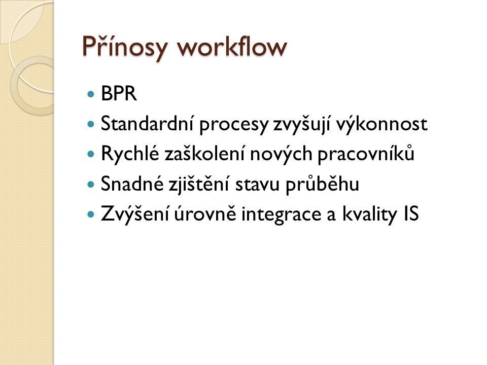 Přínosy workflow BPR Standardní procesy zvyšují výkonnost Rychlé zaškolení nových pracovníků Snadné zjištění stavu průběhu Zvýšení úrovně integrace a