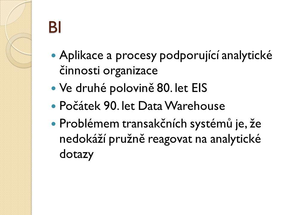 BI Aplikace a procesy podporující analytické činnosti organizace Ve druhé polovině 80. let EIS Počátek 90. let Data Warehouse Problémem transakčních s