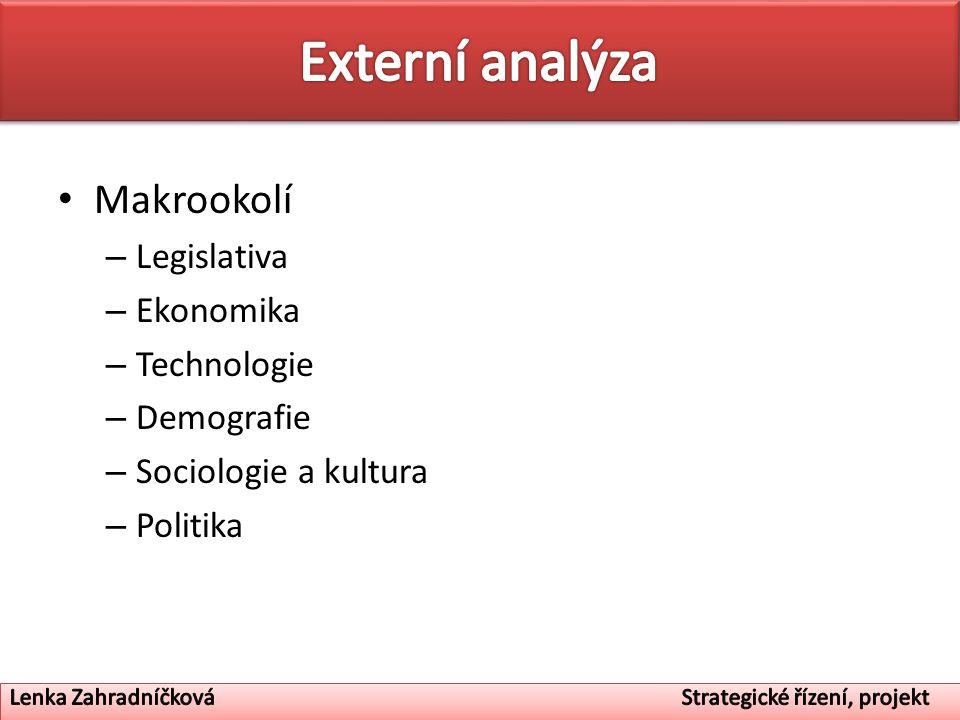 Makrookolí – Legislativa – Ekonomika – Technologie – Demografie – Sociologie a kultura – Politika