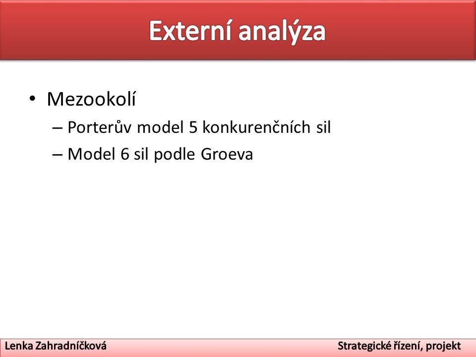 Mezookolí – Porterův model 5 konkurenčních sil – Model 6 sil podle Groeva