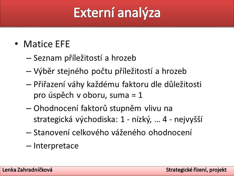 Matice EFE – Seznam příležitostí a hrozeb – Výběr stejného počtu příležitostí a hrozeb – Přiřazení váhy každému faktoru dle důležitosti pro úspěch v o