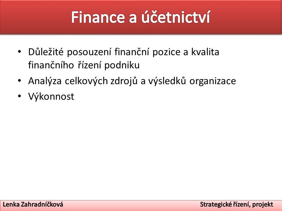 Důležité posouzení finanční pozice a kvalita finančního řízení podniku Analýza celkových zdrojů a výsledků organizace Výkonnost
