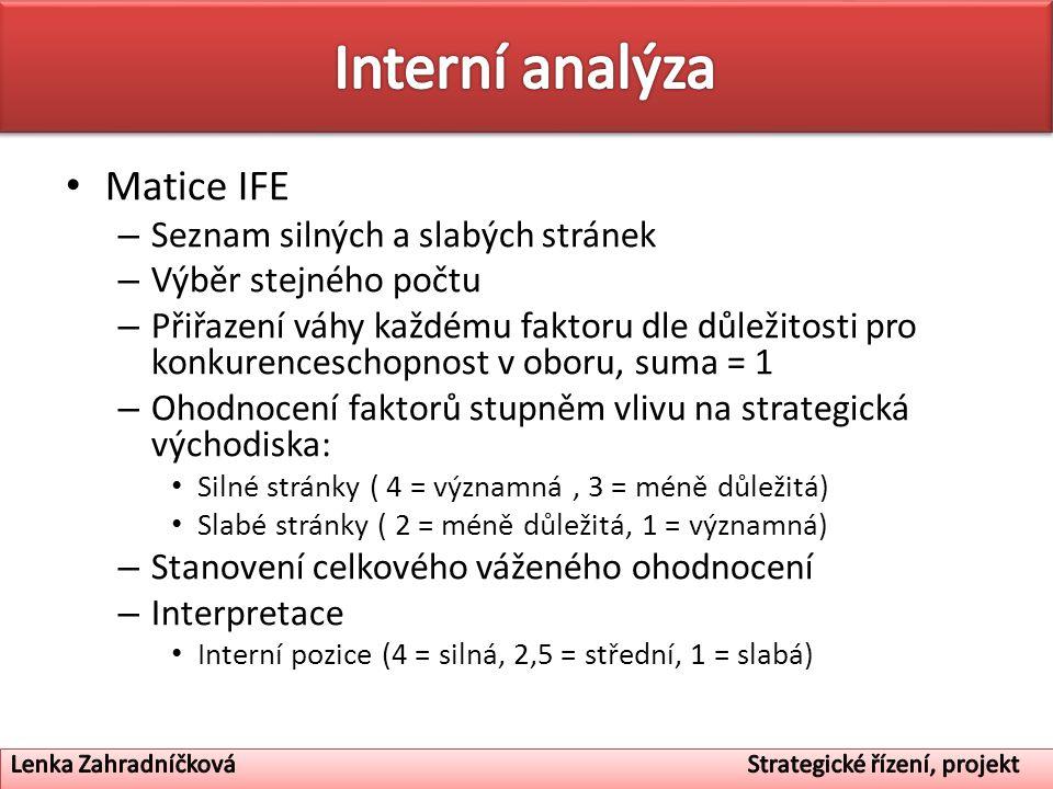 Matice IFE – Seznam silných a slabých stránek – Výběr stejného počtu – Přiřazení váhy každému faktoru dle důležitosti pro konkurenceschopnost v oboru,