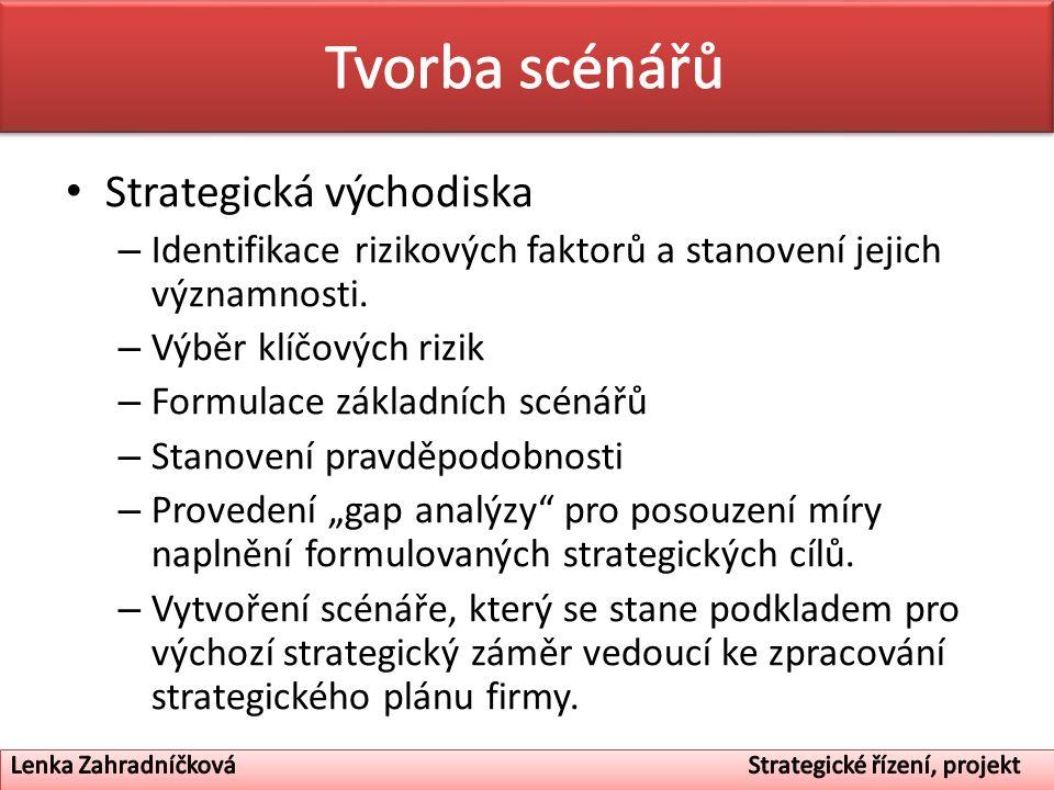 Strategická východiska – Identifikace rizikových faktorů a stanovení jejich významnosti. – Výběr klíčových rizik – Formulace základních scénářů – Stan
