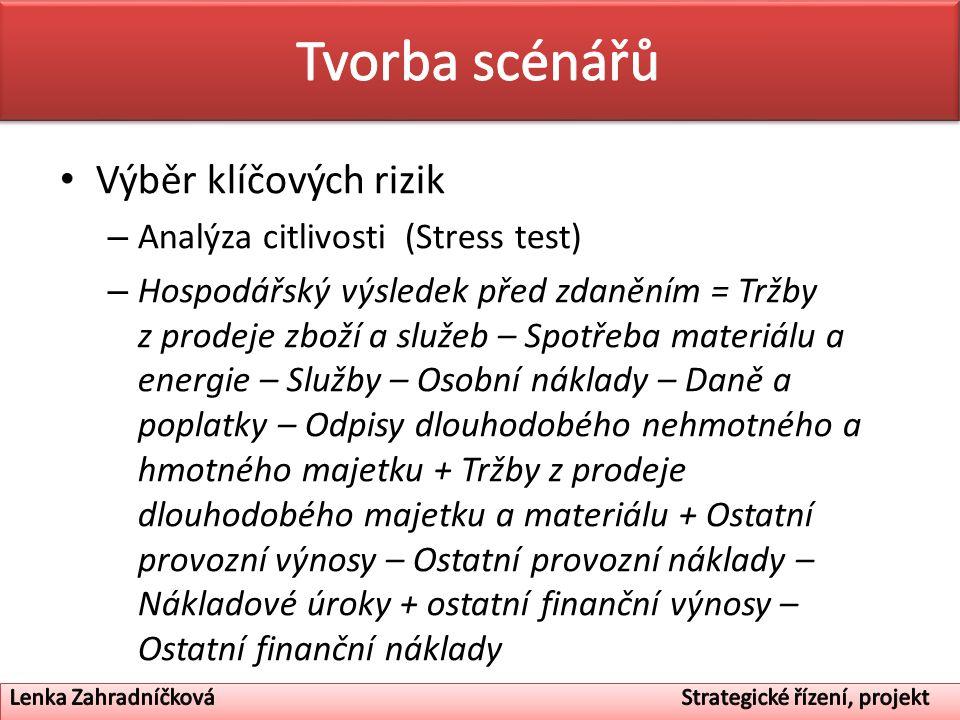 Výběr klíčových rizik – Analýza citlivosti (Stress test) – Hospodářský výsledek před zdaněním = Tržby z prodeje zboží a služeb – Spotřeba materiálu a