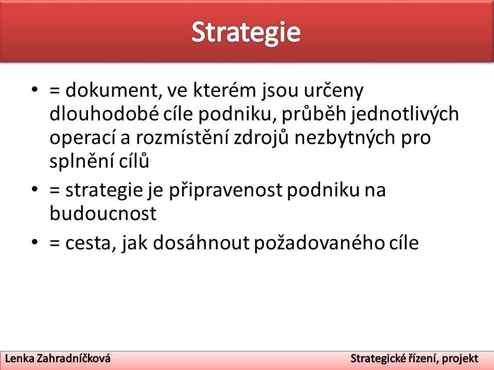 = dokument, ve kterém jsou určeny dlouhodobé cíle podniku, průběh jednotlivých operací a rozmístění zdrojů nezbytných pro splnění cílů = strategie je