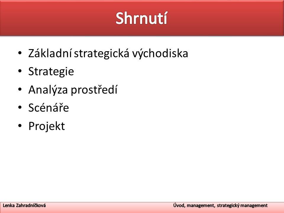 Základní strategická východiska Strategie Analýza prostředí Scénáře Projekt
