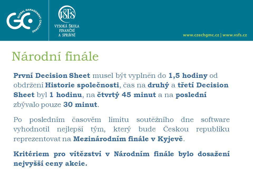 První Decision Sheet musel být vyplněn do 1,5 hodiny od obdržení Historie společnosti, čas na druhý a třetí Decision Sheet byl 1 hodinu, na čtvrtý 45 minut a na poslední zbývalo pouze 30 minut.