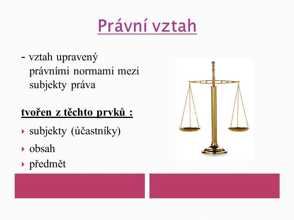 - vztah upravený právními normami mezi subjekty práva tvořen z těchto prvků :  subjekty (účastníky)  obsah  předmět