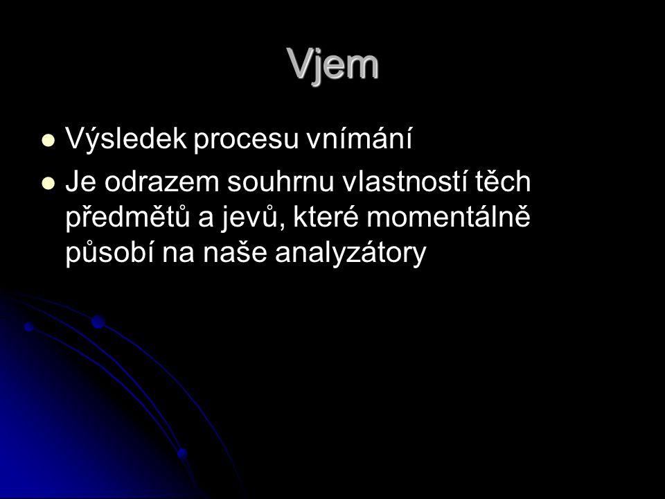 Orgánové počitky Vznikají činností visceroanalyzátoru (analyzátor pro visceroreceptory) Vznikají činností visceroanalyzátoru (analyzátor pro viscerore