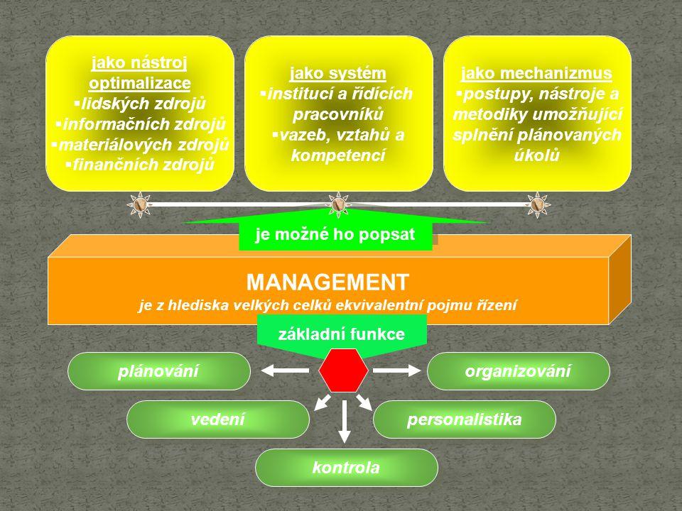 MANAGEMENT je z hlediska velkých celků ekvivalentní pojmu řízení jako nástroj optimalizace  lidských zdrojů  informačních zdrojů  materiálových zdr