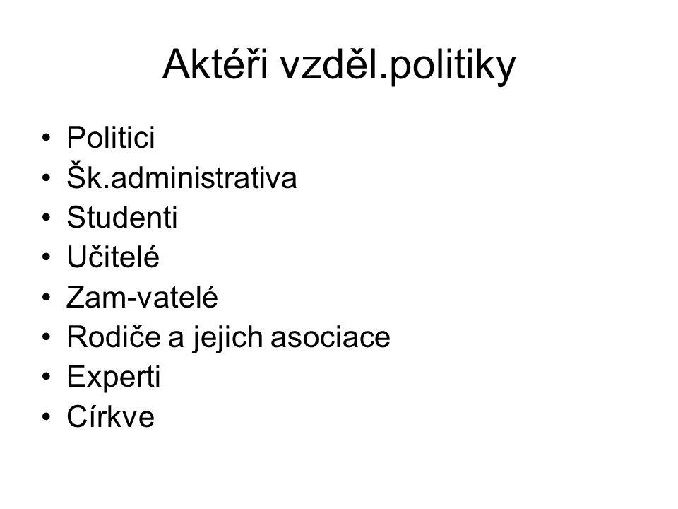 Aktéři vzděl.politiky Politici Šk.administrativa Studenti Učitelé Zam-vatelé Rodiče a jejich asociace Experti Církve