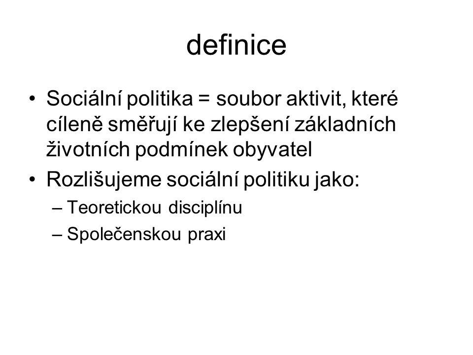definice Sociální politika = soubor aktivit, které cíleně směřují ke zlepšení základních životních podmínek obyvatel Rozlišujeme sociální politiku jak