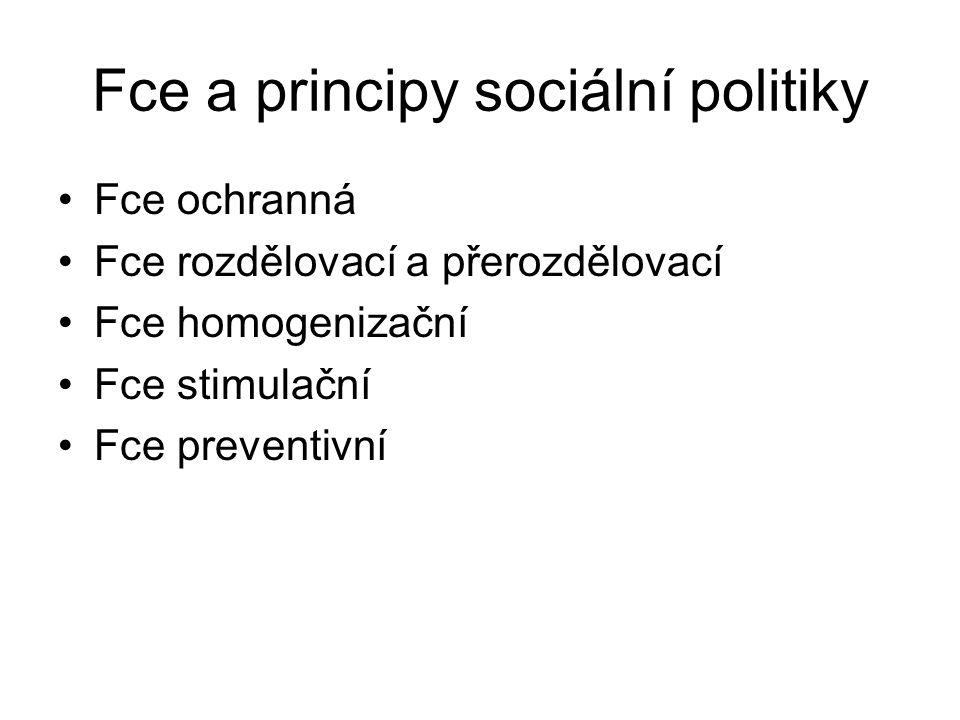 Fce a principy sociální politiky Fce ochranná Fce rozdělovací a přerozdělovací Fce homogenizační Fce stimulační Fce preventivní
