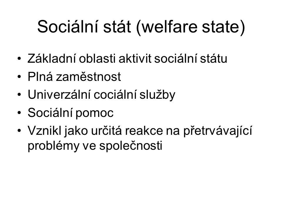 Sociální stát (welfare state) Základní oblasti aktivit sociální státu Plná zaměstnost Univerzální cociální služby Sociální pomoc Vznikl jako určitá re