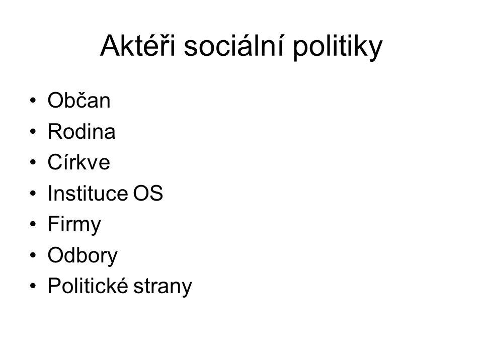 Aktéři sociální politiky Občan Rodina Církve Instituce OS Firmy Odbory Politické strany