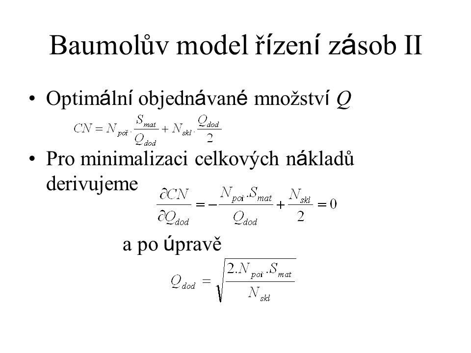 Baumolův model ř í zen í z á sob II Optim á ln í objedn á van é množstv í Q Pro minimalizaci celkových n á kladů derivujeme a po ú pravě