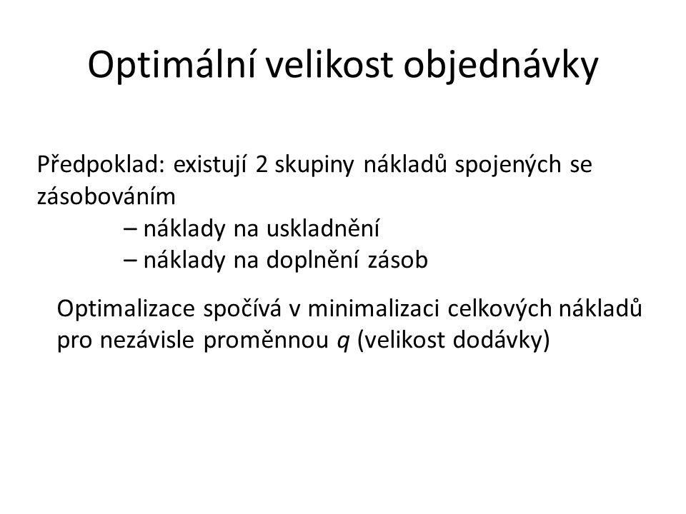 Předpoklad: existují 2 skupiny nákladů spojených se zásobováním – náklady na uskladnění – náklady na doplnění zásob Optimalizace spočívá v minimalizac