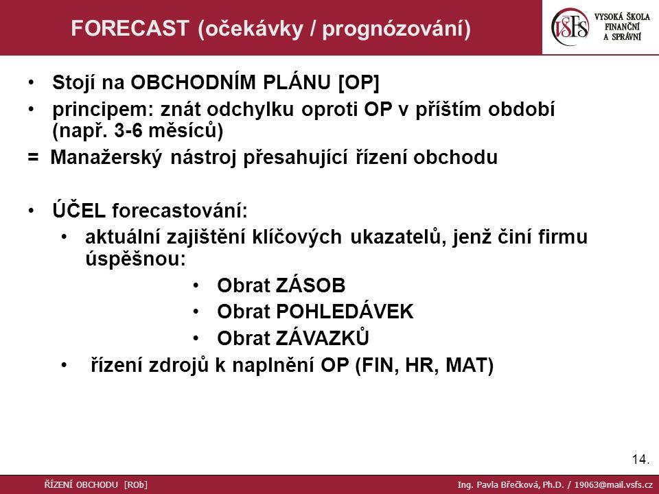 14. FORECAST (očekávky / prognózování) Stojí na OBCHODNÍM PLÁNU [OP] principem: znát odchylku oproti OP v příštím období (např. 3-6 měsíců) = Manažers