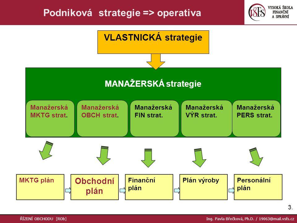 3.3. ŘÍZENÍ OBCHODU [ROb] Ing. Pavla Břečková, Ph.D. / 19063@mail.vsfs.cz Podniková strategie => operativa VLASTNICKÁ strategie MANAŽERSKÁ strategie M
