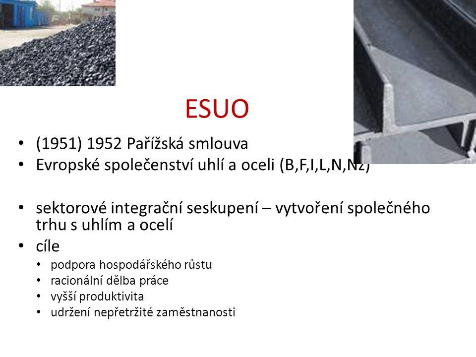 ESUO (1951) 1952 Pařížská smlouva Evropské společenství uhlí a oceli (B,F,I,L,N,Nz) sektorové integrační seskupení – vytvoření společného trhu s uhlím