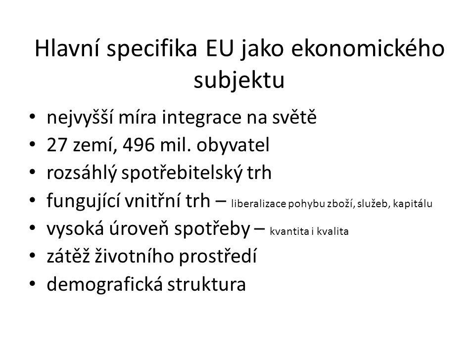 Hlavní specifika EU jako ekonomického subjektu nejvyšší míra integrace na světě 27 zemí, 496 mil. obyvatel rozsáhlý spotřebitelský trh fungující vnitř