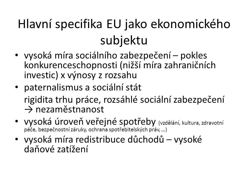 Hlavní specifika EU jako ekonomického subjektu nízká vybavenost přírodními zdroji – závislost na dovozu protekcionismus nižší investice do vědy a výzkumu – technologické zaostávání za USA a Japonskem