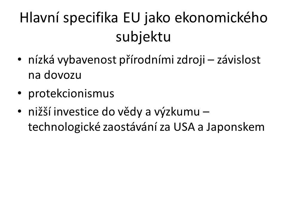 Hlavní specifika EU jako ekonomického subjektu nízká vybavenost přírodními zdroji – závislost na dovozu protekcionismus nižší investice do vědy a výzk