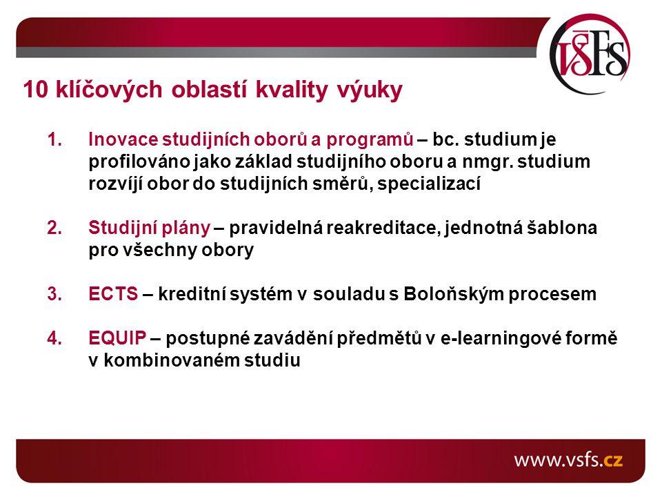10 klíčových oblastí kvality výuky 1.Inovace studijních oborů a programů – bc.