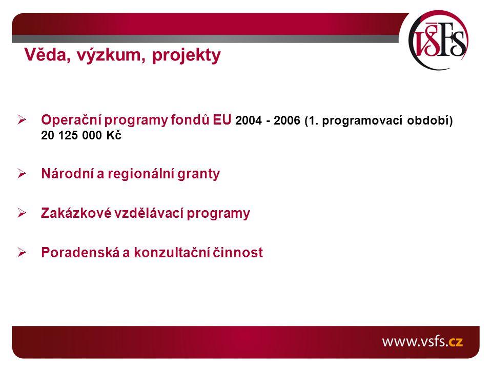 Věda, výzkum, projekty  Operační programy fondů EU 2004 - 2006 (1.