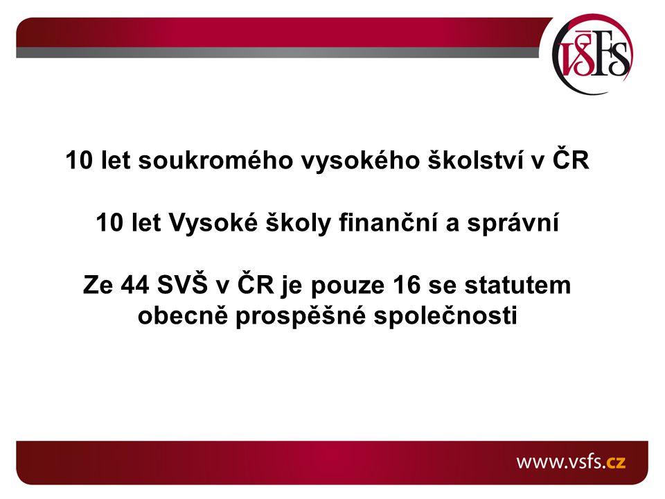 10 let soukromého vysokého školství v ČR 10 let Vysoké školy finanční a správní Ze 44 SVŠ v ČR je pouze 16 se statutem obecně prospěšné společnosti