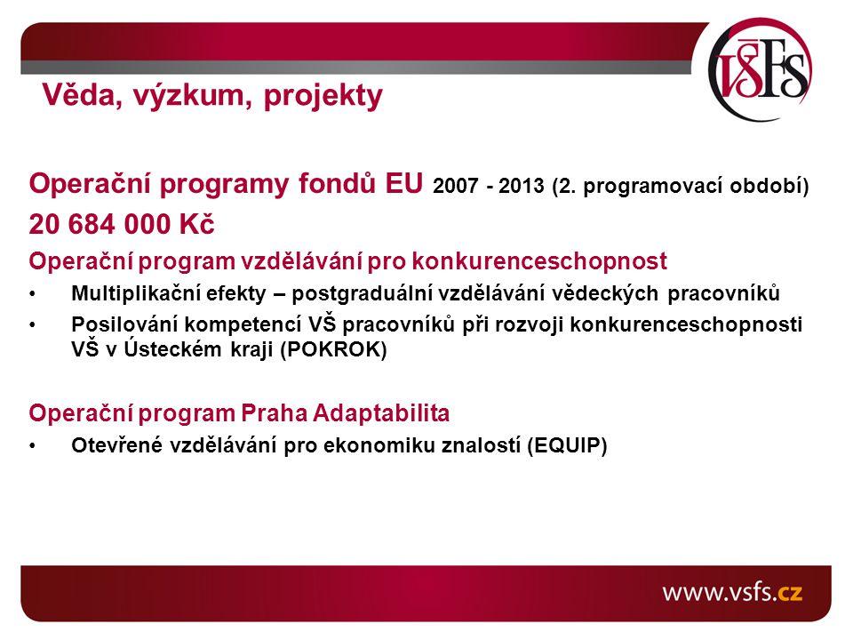 Věda, výzkum, projekty Operační programy fondů EU 2007 - 2013 (2.