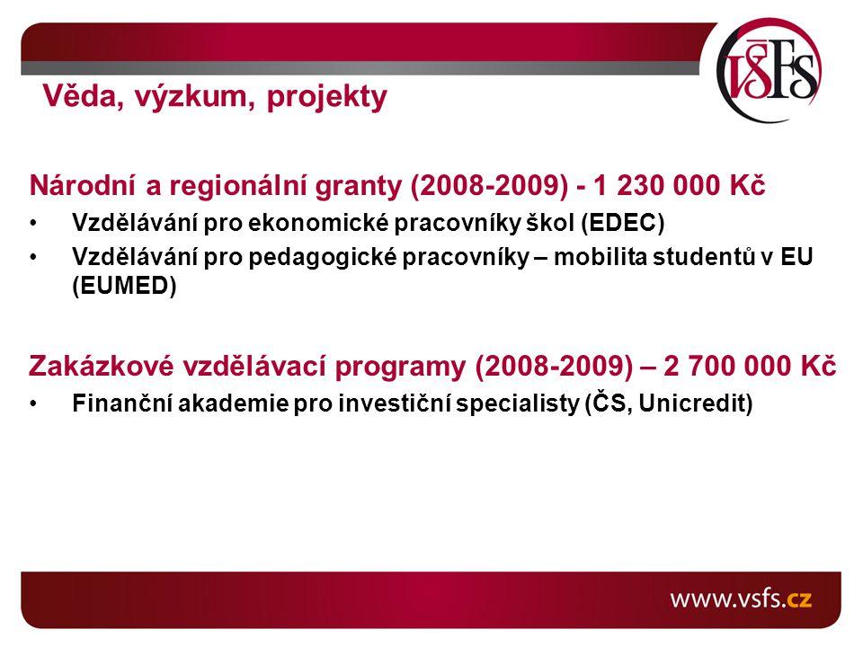 Věda, výzkum, projekty Národní a regionální granty (2008-2009) - 1 230 000 Kč Vzdělávání pro ekonomické pracovníky škol (EDEC) Vzdělávání pro pedagogické pracovníky – mobilita studentů v EU (EUMED) Zakázkové vzdělávací programy (2008-2009) – 2 700 000 Kč Finanční akademie pro investiční specialisty (ČS, Unicredit)
