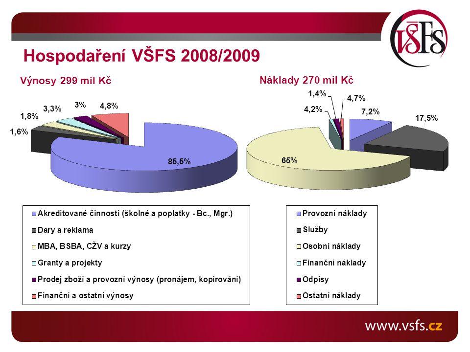 Hospodaření VŠFS 2008/2009