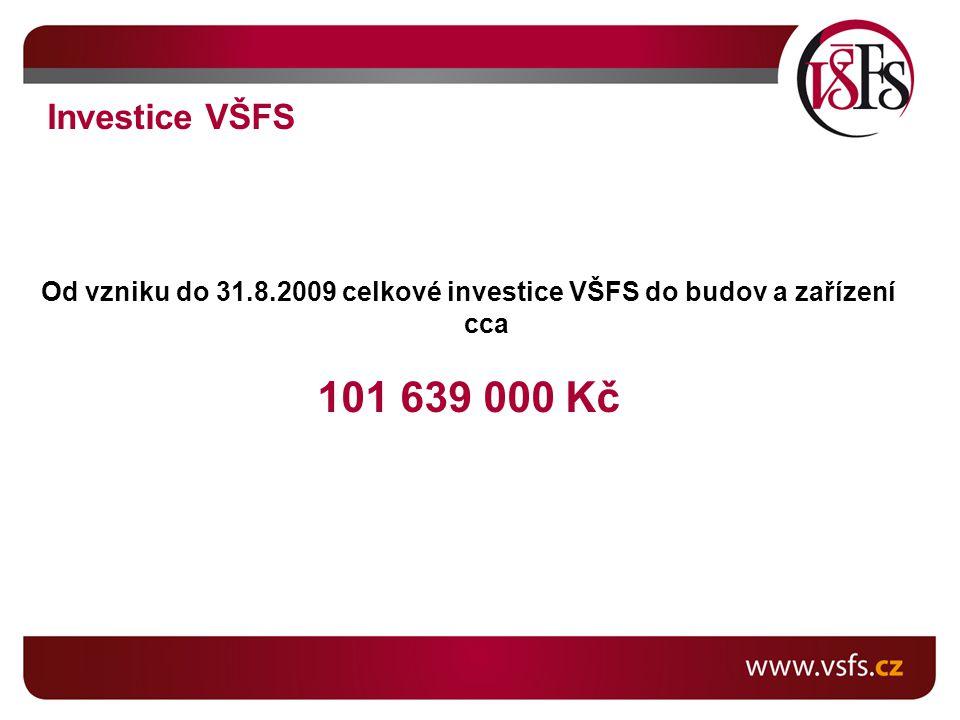 Od vzniku do 31.8.2009 celkové investice VŠFS do budov a zařízení cca 101 639 000 Kč Investice VŠFS