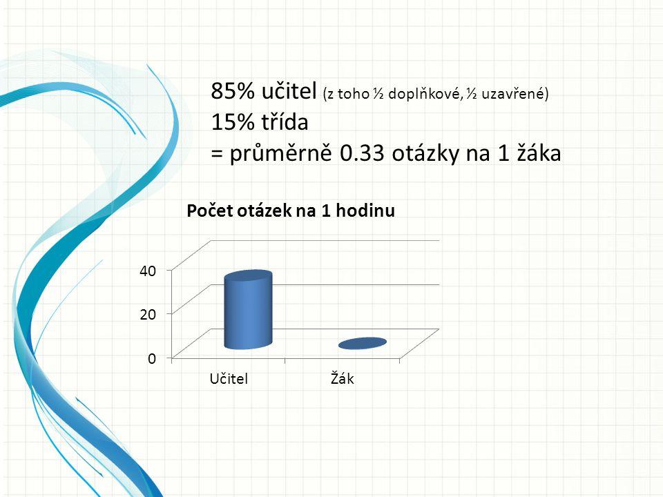 85% učitel (z toho ½ doplňkové, ½ uzavřené) 15% třída = průměrně 0.33 otázky na 1 žáka