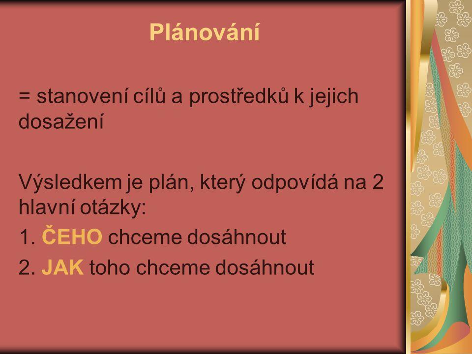 Plánování = stanovení cílů a prostředků k jejich dosažení Výsledkem je plán, který odpovídá na 2 hlavní otázky: 1. ČEHO chceme dosáhnout 2. JAK toho c