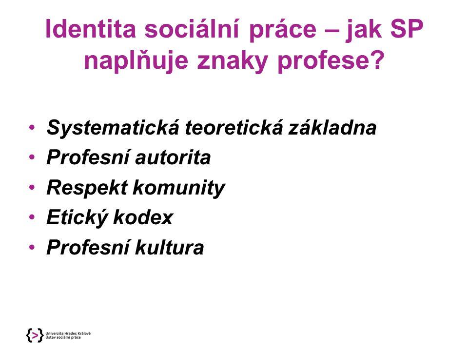 Identita sociální práce – jak SP naplňuje znaky profese? Systematická teoretická základna Profesní autorita Respekt komunity Etický kodex Profesní kul