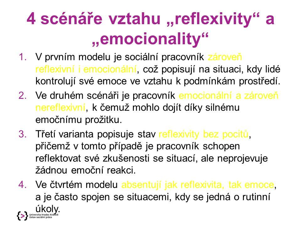 """4 scénáře vztahu """"reflexivity"""" a """"emocionality"""" 1.V prvním modelu je sociální pracovník zároveň reflexivní i emocionální, což popisují na situaci, kdy"""