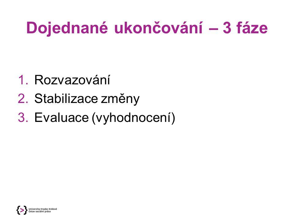 Dojednané ukončování – 3 fáze 1.Rozvazování 2.Stabilizace změny 3.Evaluace (vyhodnocení)