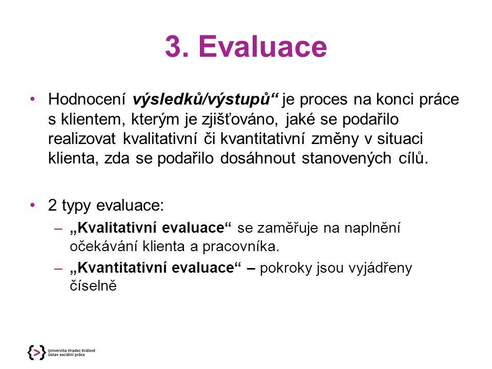 """3. Evaluace Hodnocení výsledků/výstupů"""" je proces na konci práce s klientem, kterým je zjišťováno, jaké se podařilo realizovat kvalitativní či kvantit"""