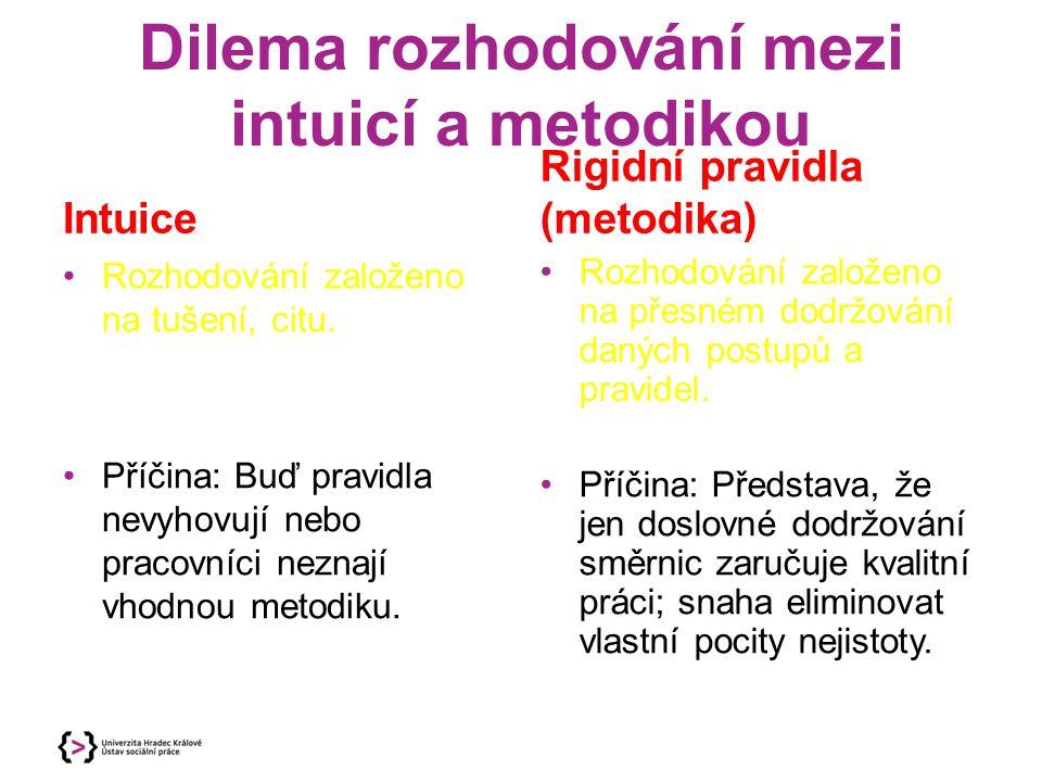 Dilema rozhodování mezi intuicí a metodikou Intuice Rozhodování založeno na tušení, citu.