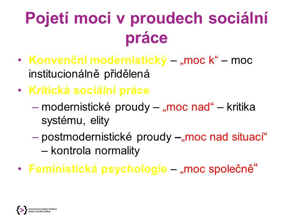 """Pojetí moci v proudech sociální práce Konvenční modernistický – """"moc k"""" – moc institucionálně přidělená Kritická sociální práce –modernistické proudy"""