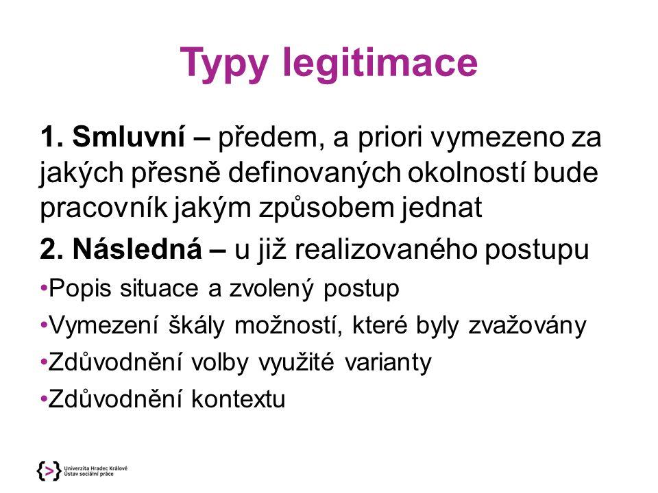Typy legitimace 1. Smluvní – předem, a priori vymezeno za jakých přesně definovaných okolností bude pracovník jakým způsobem jednat 2. Následná – u ji