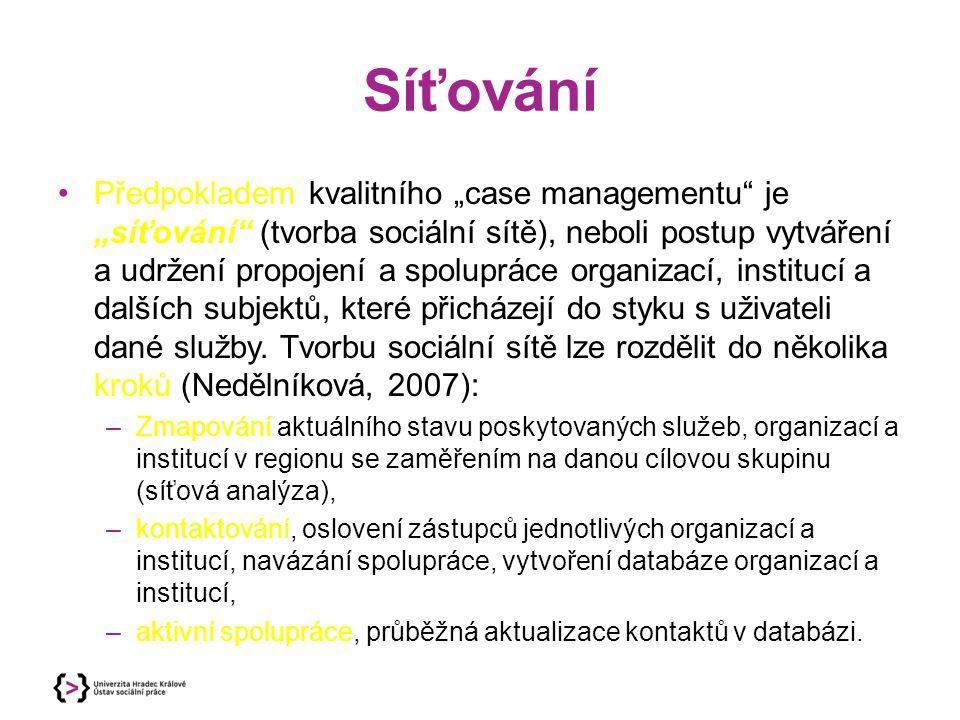 """Síťování Předpokladem kvalitního """"case managementu"""" je """"síťování"""" (tvorba sociální sítě), neboli postup vytváření a udržení propojení a spolupráce org"""