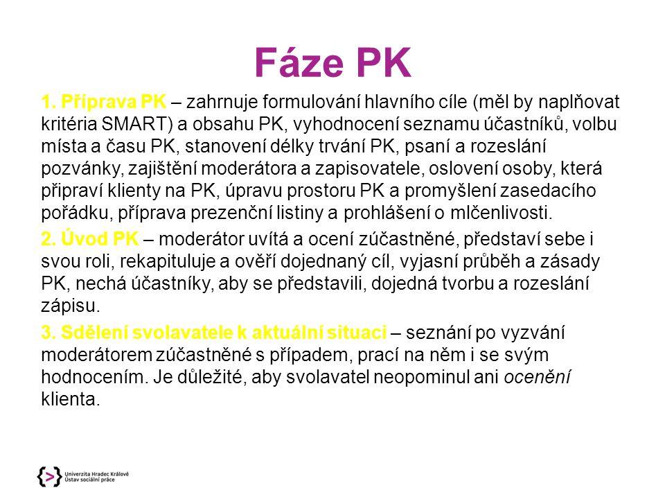 Fáze PK 1. Příprava PK – zahrnuje formulování hlavního cíle (měl by naplňovat kritéria SMART) a obsahu PK, vyhodnocení seznamu účastníků, volbu místa
