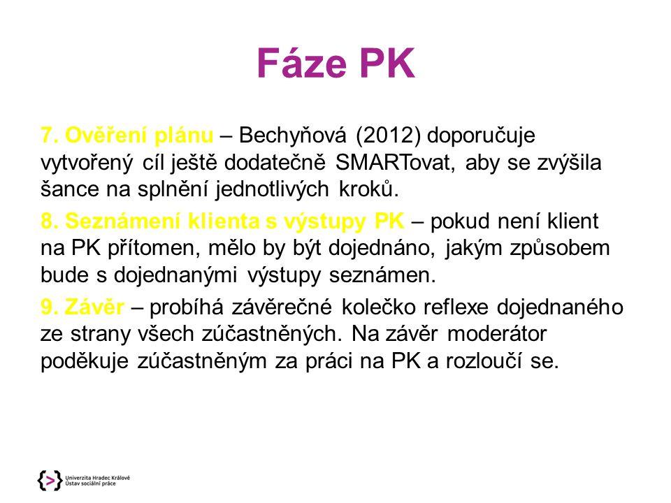 Fáze PK 7. Ověření plánu – Bechyňová (2012) doporučuje vytvořený cíl ještě dodatečně SMARTovat, aby se zvýšila šance na splnění jednotlivých kroků. 8.
